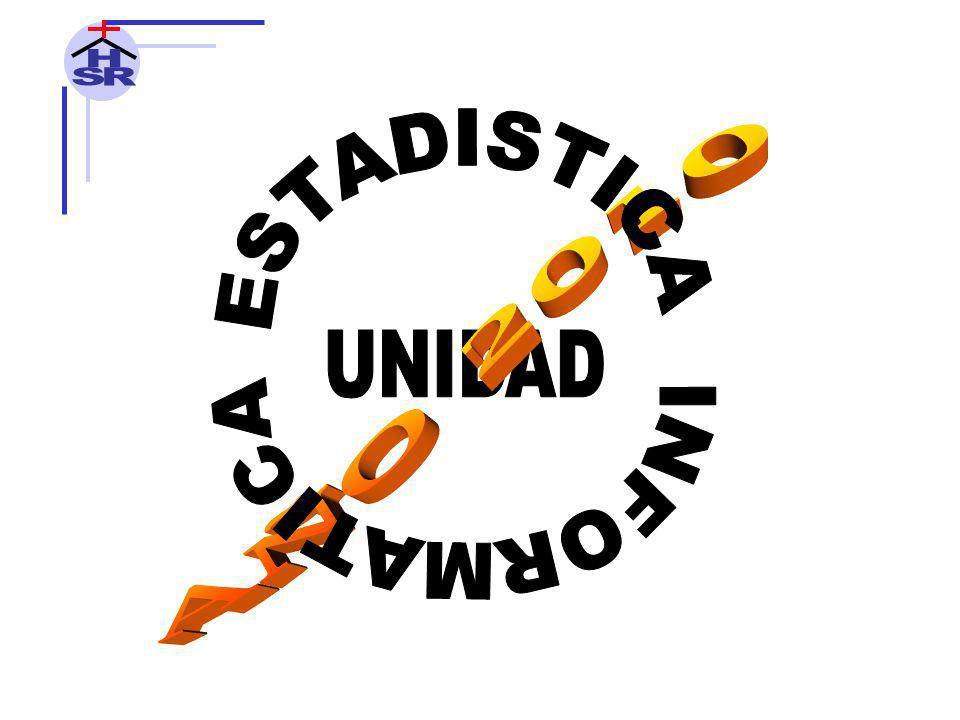 EVALUACION AÑO 2010 INDICADOR: Tasa bruta de mortalidad en emergencia FORMULA DE CALCULOESTANDAR N° de fallecidos en emergencia X 100 N ° de atenciones de emergencia en el mismo periodo I TRM II TRIM.
