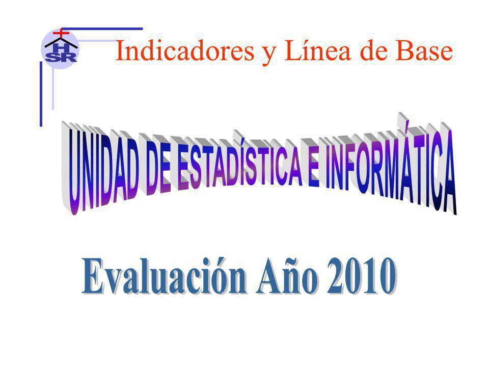 Indicadores y Línea de Base FUENTE: UNIDAD DE ESTADISTICA E INFORMATICA (HIS)
