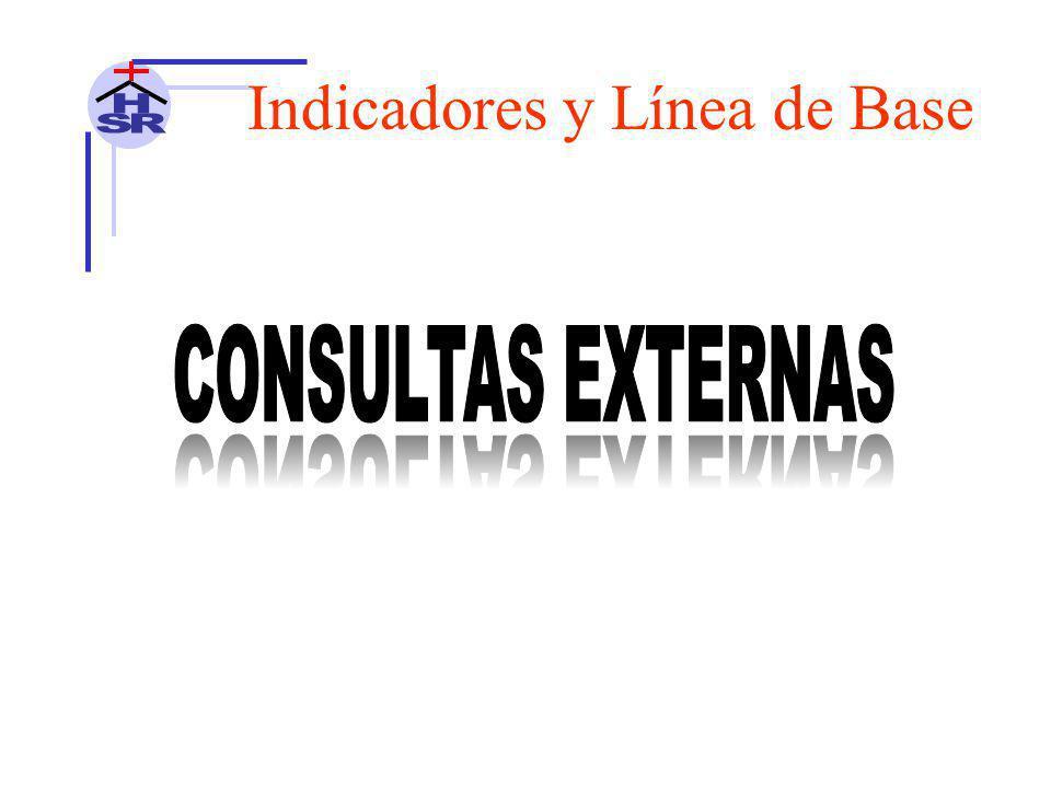 Indicadores y Línea de Base 10 PRIMERAS CAUSAS DE MORTALIDAD HOSPITALARIA SERVICIO DE NEONATOLOGIA AÑO 2010 N°DESCRIPCION2010%F.