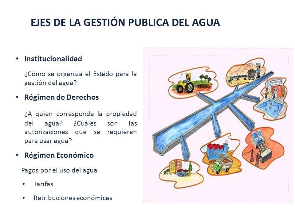 EJES DE LA GESTIÓN PUBLICA DEL AGUA Institucionalidad ¿Cómo se organiza el Estado para la gestión del agua? Régimen de Derechos ¿A quien corresponde l