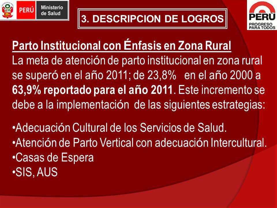 3. DESCRIPCION DE LOGROS Parto Institucional con É nfasis en Zona Rural La meta de atenci ó n de parto institucional en zona rural se super ó en el a