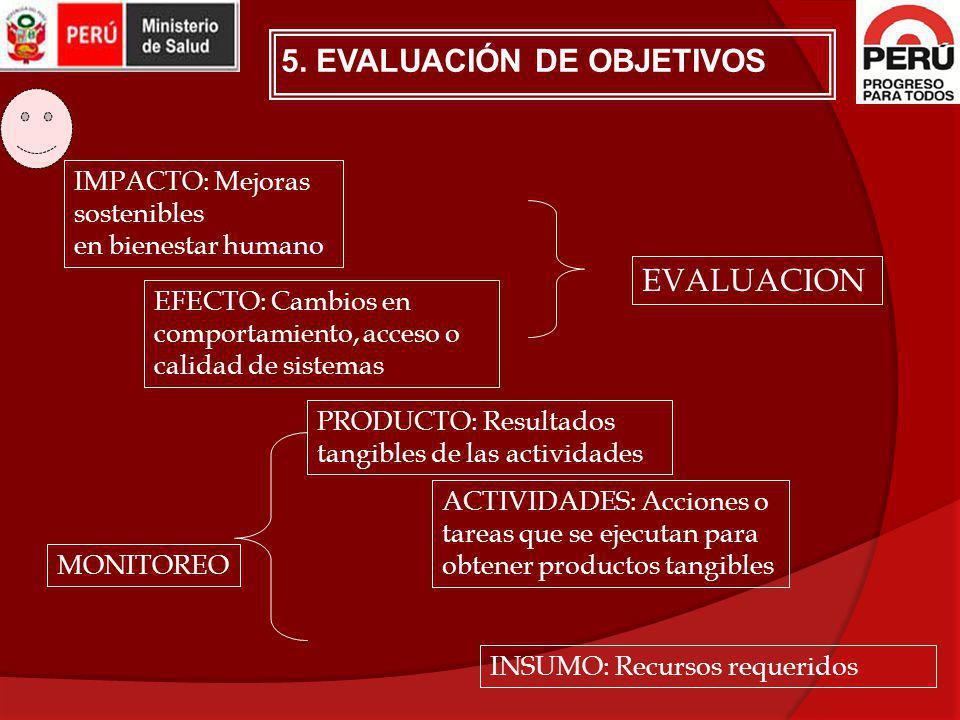 5. EVALUACIÓN DE OBJETIVOS IMPACTO: Mejoras sostenibles en bienestar humano EFECTO: Cambios en comportamiento, acceso o calidad de sistemas PRODUCTO: