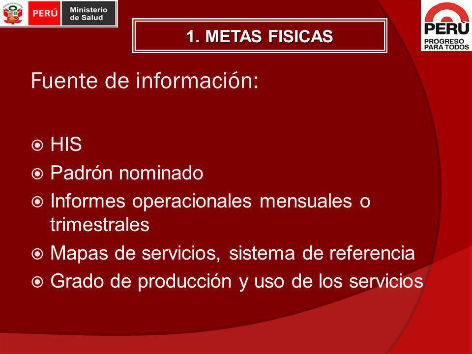 1. METAS FISICAS Fuente de información: HIS Padrón nominado Informes operacionales mensuales o trimestrales Mapas de servicios, sistema de referencia