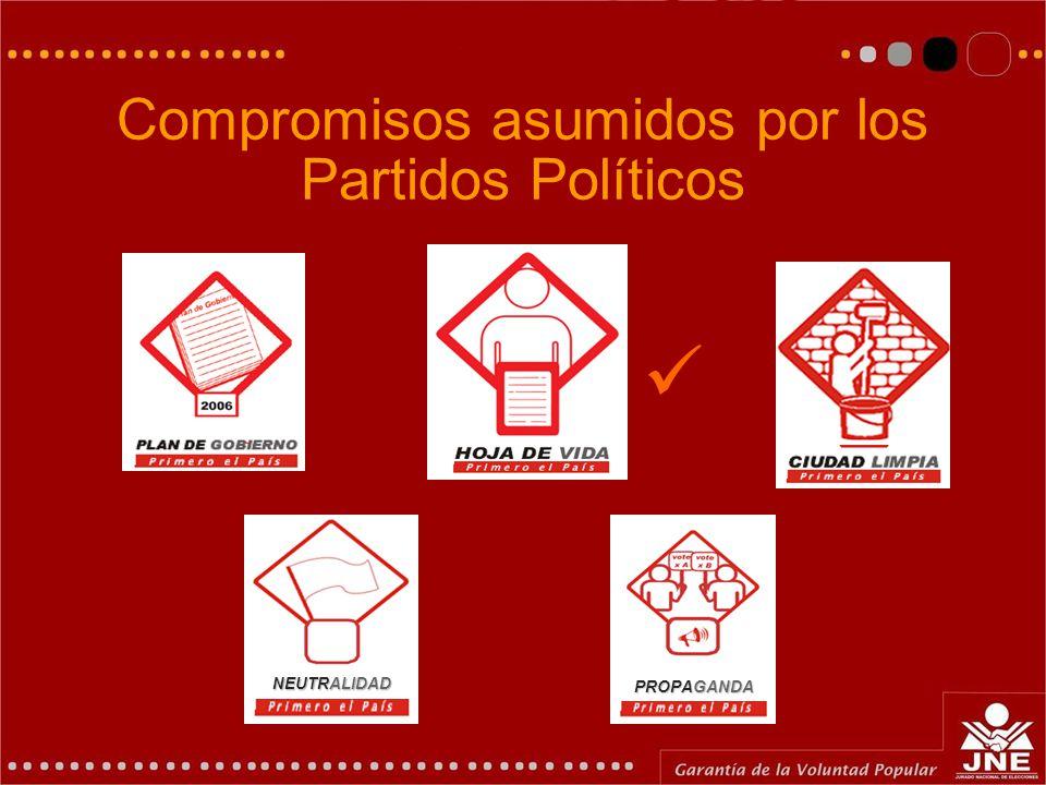 ¿Cómo está constituido el Pacto Ético Electoral? Convocantes Adherentes Partidos Políticos (firmantes) Municipalidades Instituciones Ciudadanos Volunt