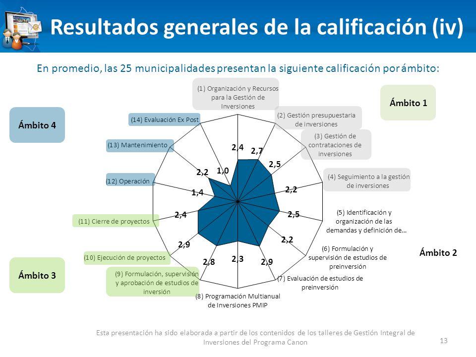 Resultados generales de la calificación (iv) 13 Esta presentación ha sido elaborada a partir de los contenidos de los talleres de Gestión Integral de Inversiones del Programa Canon En promedio, las 25 municipalidades presentan la siguiente calificación por ámbito: Ámbito 4 Ámbito 3 Ámbito 2 Ámbito 1
