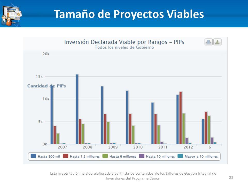 Tamaño de Proyectos Viables 23 Esta presentación ha sido elaborada a partir de los contenidos de los talleres de Gestión Integral de Inversiones del Programa Canon