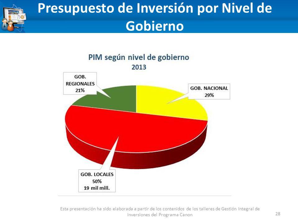 Presupuesto de Inversión por Nivel de Gobierno 28 Esta presentación ha sido elaborada a partir de los contenidos de los talleres de Gestión Integral de Inversiones del Programa Canon