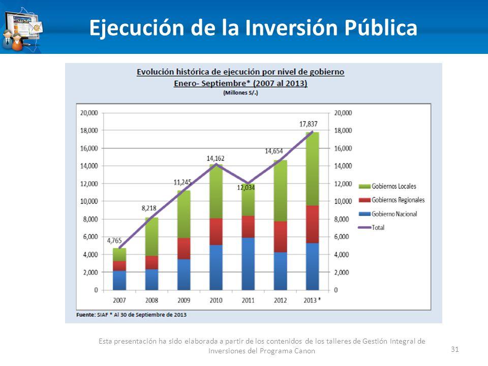 Ejecución de la Inversión Pública 31 Esta presentación ha sido elaborada a partir de los contenidos de los talleres de Gestión Integral de Inversiones del Programa Canon