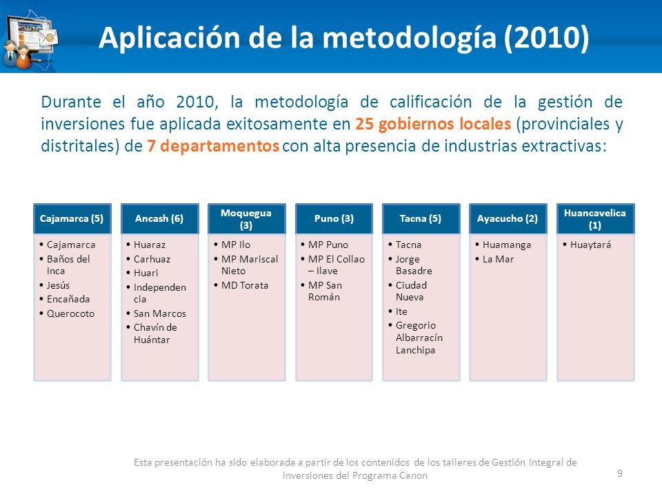 Aplicación de la metodología (2010) 9 Esta presentación ha sido elaborada a partir de los contenidos de los talleres de Gestión Integral de Inversiones del Programa Canon Cajamarca (5) Cajamarca Baños del Inca Jesús Encañada Querocoto Ancash (6) Huaraz Carhuaz Huari Independen cia San Marcos Chavín de Huántar Moquegua (3) MP Ilo MP Mariscal Nieto MD Torata Puno (3) MP Puno MP El Collao – Ilave MP San Román Tacna (5) Tacna Jorge Basadre Ciudad Nueva Ite Gregorio Albarracín Lanchipa Ayacucho (2) Huamanga La Mar Huancavelica (1) Huaytará Durante el año 2010, la metodología de calificación de la gestión de inversiones fue aplicada exitosamente en 25 gobiernos locales (provinciales y distritales) de 7 departamentos con alta presencia de industrias extractivas: