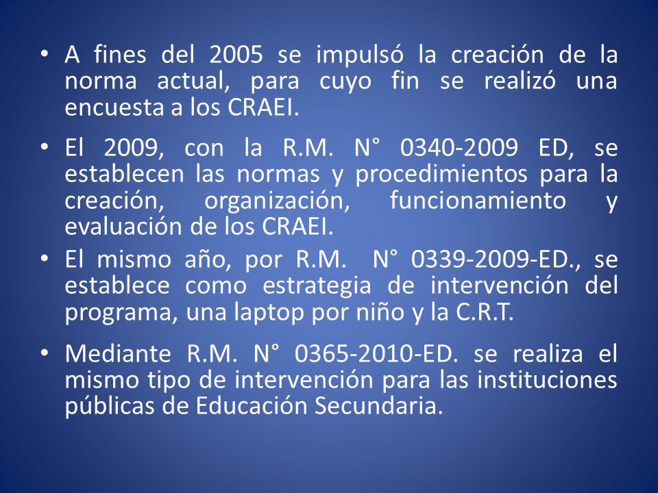 A fines del 2005 se impulsó la creación de la norma actual, para cuyo fin se realizó una encuesta a los CRAEI. El 2009, con la R.M. N° 0340-2009 ED, s