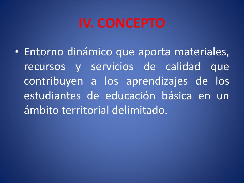 IV. CONCEPTO Entorno dinámico que aporta materiales, recursos y servicios de calidad que contribuyen a los aprendizajes de los estudiantes de educació