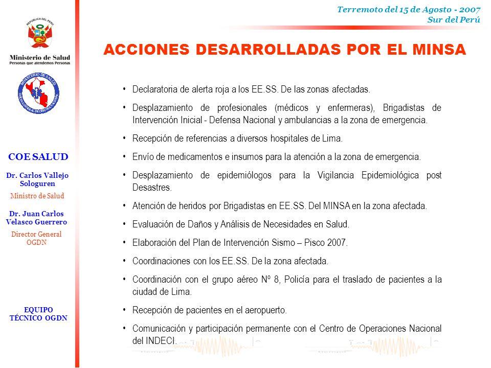 Terremoto del 15 de Agosto - 2007 Sur del Perú EQUIPO TÉCNICO OGDN COE SALUD Dr. Juan Carlos Velasco Guerrero Director General OGDN Dr. Carlos Vallejo