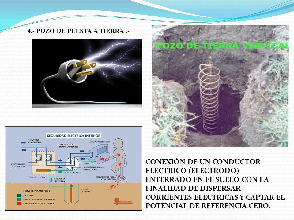 4.- POZO DE PUESTA A TIERRA.- CONEXIÓN DE UN CONDUCTOR ELECTRICO (ELECTRODO) ENTERRADO EN EL SUELO CON LA FINALIDAD DE DISPERSAR CORRIENTES ELECTRICAS