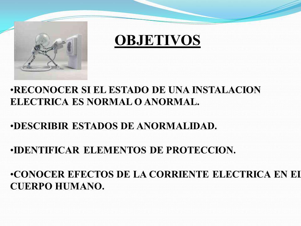 OBJETIVOS RECONOCER SI EL ESTADO DE UNA INSTALACION ELECTRICA ES NORMAL O ANORMAL. DESCRIBIR ESTADOS DE ANORMALIDAD. IDENTIFICAR ELEMENTOS DE PROTECCI