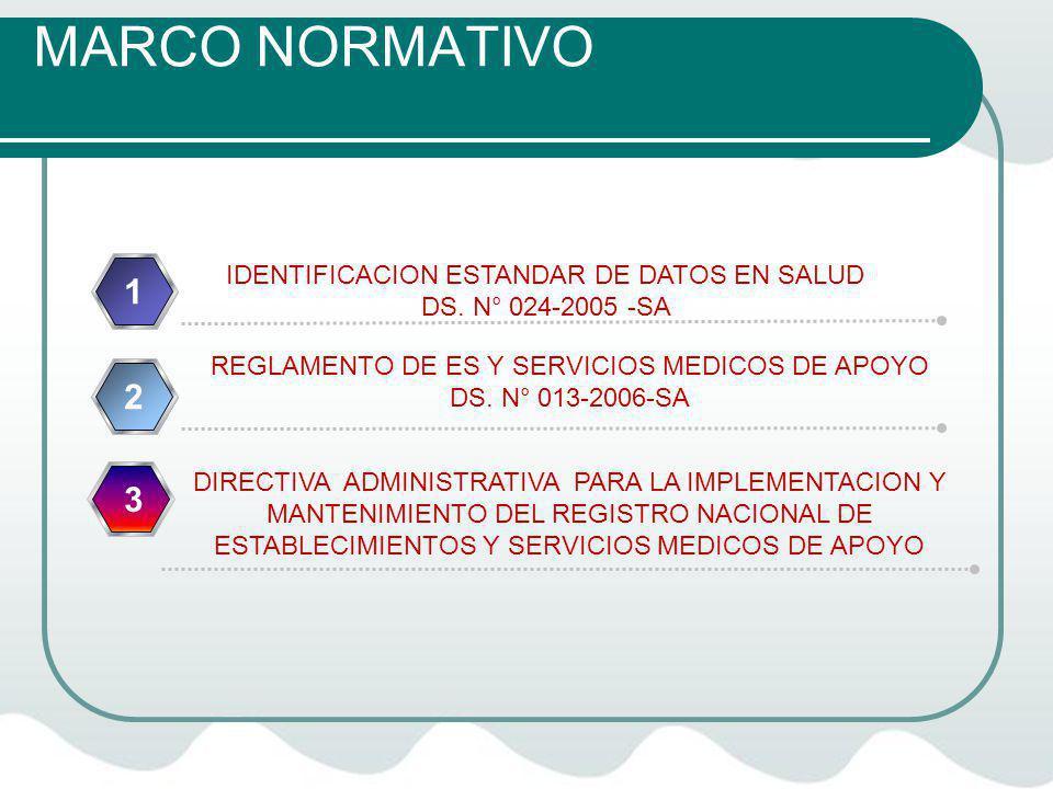 MARCO NORMATIVO IDENTIFICACION ESTANDAR DE DATOS EN SALUD DS. N° 024-2005 -SA 1 REGLAMENTO DE ES Y SERVICIOS MEDICOS DE APOYO DS. N° 013-2006-SA 2 3 D