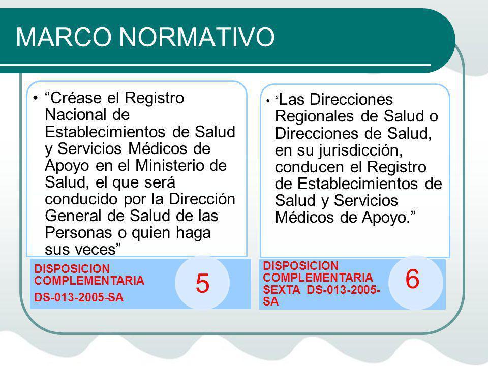 MARCO NORMATIVO Créase el Registro Nacional de Establecimientos de Salud y Servicios Médicos de Apoyo en el Ministerio de Salud, el que será conducido por la Dirección General de Salud de las Personas o quien haga sus veces DISPOSICION COMPLEMENTARIA DS-013-2005-SA Las Direcciones Regionales de Salud o Direcciones de Salud, en su jurisdicción, conducen el Registro de Establecimientos de Salud y Servicios Médicos de Apoyo.
