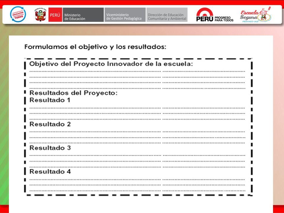 Objetivo y Resultados Ejemplos: Objetivo: Los estudiantes de 1º de secundaria de la IE 20066 Simón Bolívar comprenden textos diversos haciendo uso de