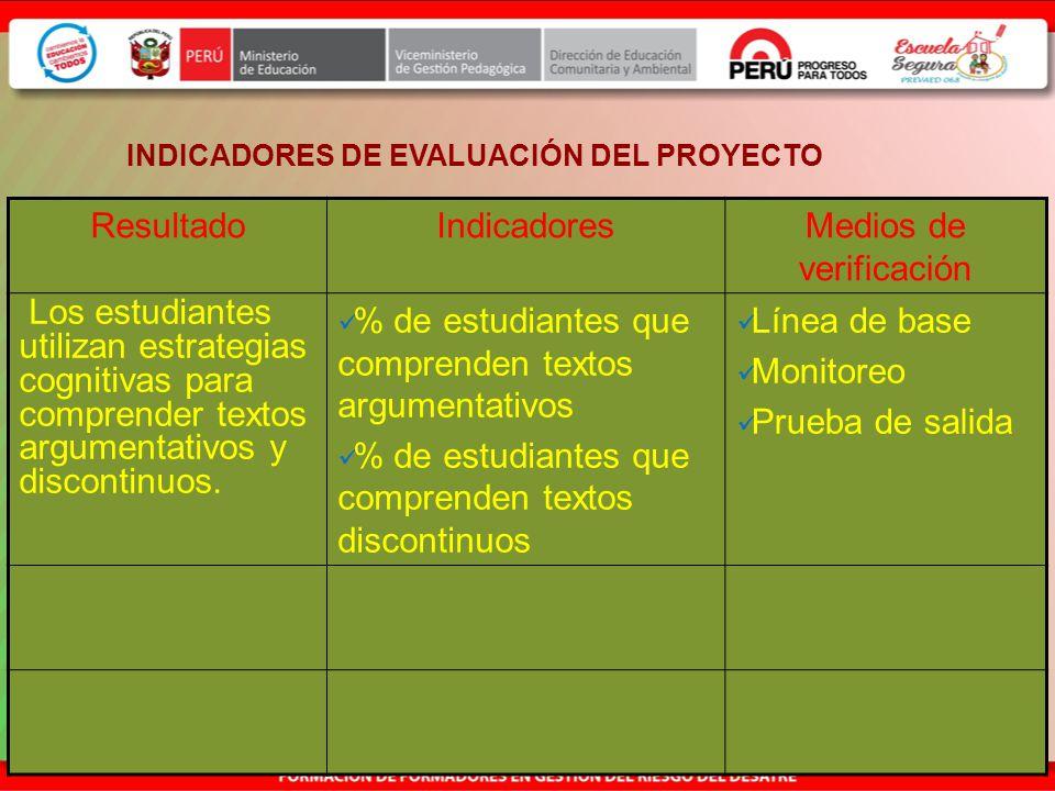 LINEA DE BASE DE PROCESO FINAL Se realiza antes de implementar el proyecto de innovación pedagógica. Se realiza durante el proceso de implementación d