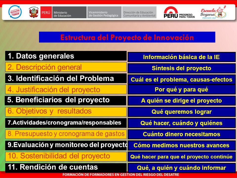 Estructura del Proyecto de Innovación 1.Datos generales 2.