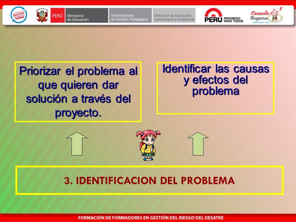 2. DESCRIPCION DEL PROYECTO Presentación de la innovación a desarrollar: QUÉ se pretende implementar como alternativa frente al problema. Cómo se desa