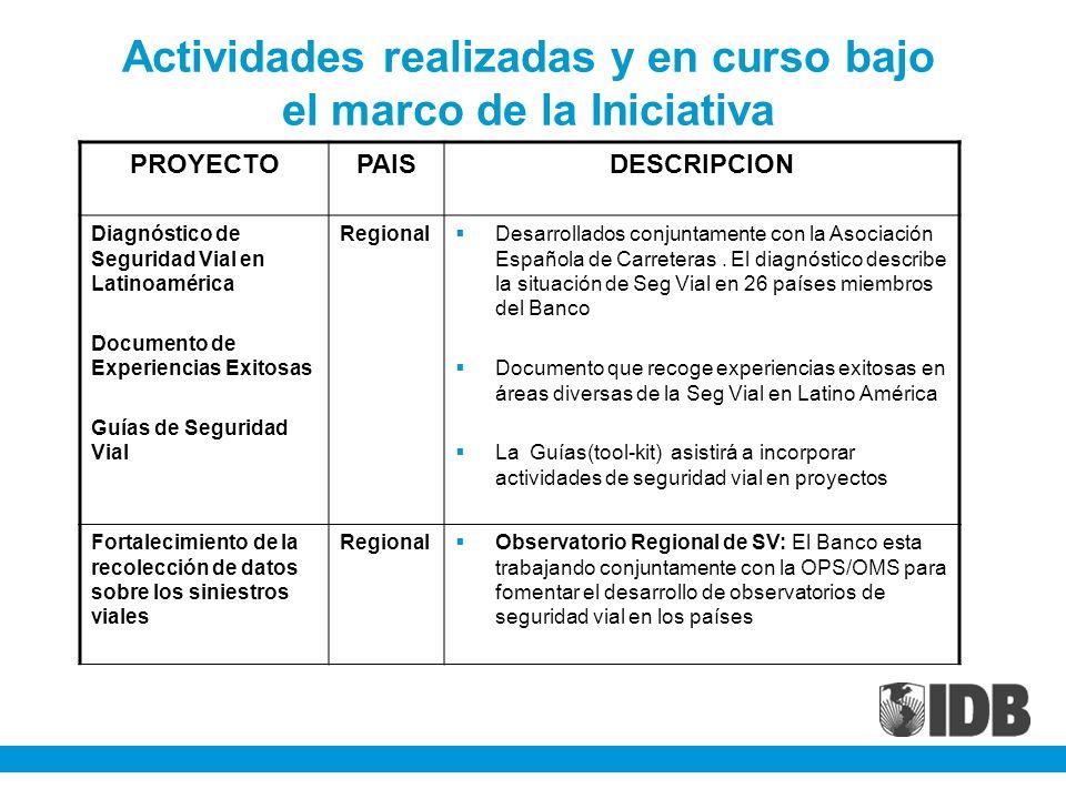 Actividades realizadas y en curso bajo el marco de la Iniciativa PROYECTOPAISDESCRIPCION Diagnóstico de Seguridad Vial en Latinoamérica Documento de E