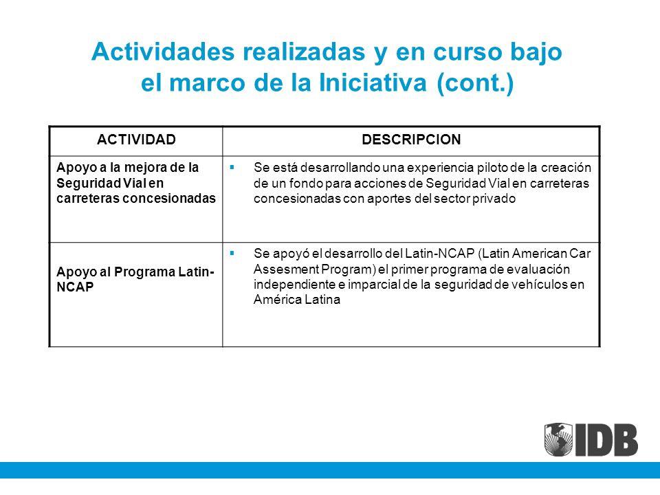 Actividades realizadas y en curso bajo el marco de la Iniciativa (cont.) ACTIVIDADDESCRIPCION Apoyo a la mejora de la Seguridad Vial en carreteras concesionadas Se está desarrollando una experiencia piloto de la creación de un fondo para acciones de Seguridad Vial en carreteras concesionadas con aportes del sector privado Apoyo al Programa Latin- NCAP Se apoyó el desarrollo del Latin-NCAP (Latin American Car Assesment Program) el primer programa de evaluación independiente e imparcial de la seguridad de vehículos en América Latina