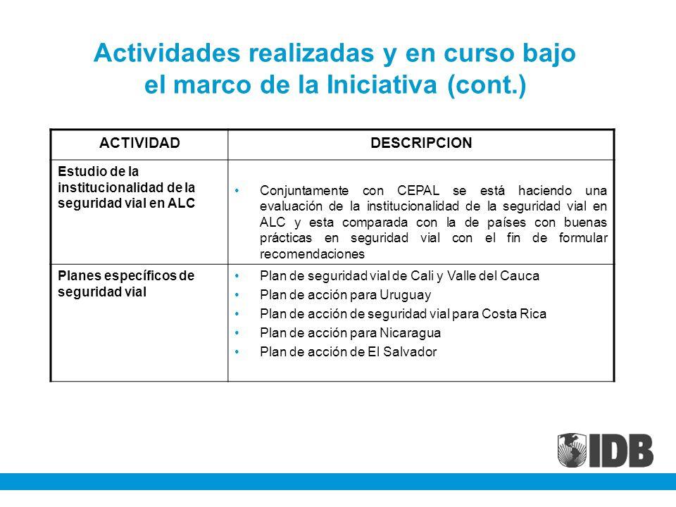 Actividades realizadas y en curso bajo el marco de la Iniciativa (cont.) ACTIVIDADDESCRIPCION Estudio de la institucionalidad de la seguridad vial en