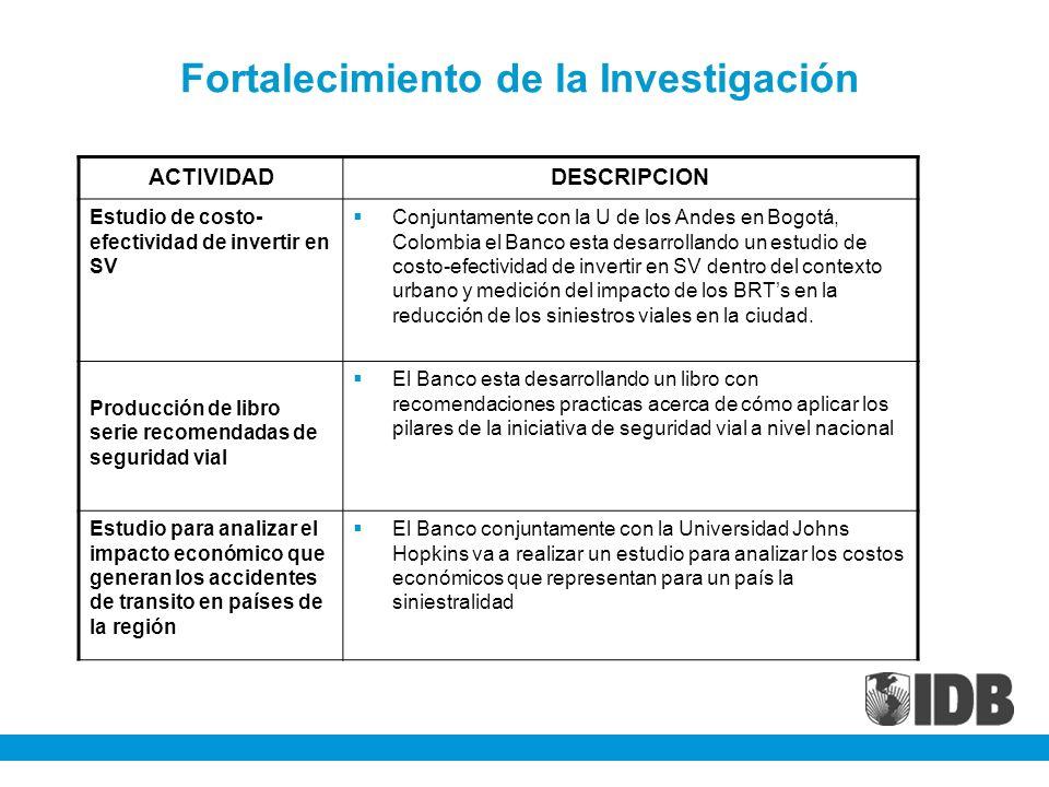 Fortalecimiento de la Investigación ACTIVIDADDESCRIPCION Estudio de costo- efectividad de invertir en SV Conjuntamente con la U de los Andes en Bogotá