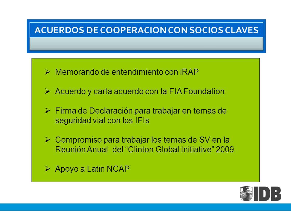 ACUERDOS DE COOPERACION CON SOCIOS CLAVES Memorando de entendimiento con iRAP Acuerdo y carta acuerdo con la FIA Foundation Firma de Declaración para trabajar en temas de seguridad vial con los IFIs Compromiso para trabajar los temas de SV en la Reunión Anual del Clinton Global Initiative 2009 Apoyo a Latin NCAP