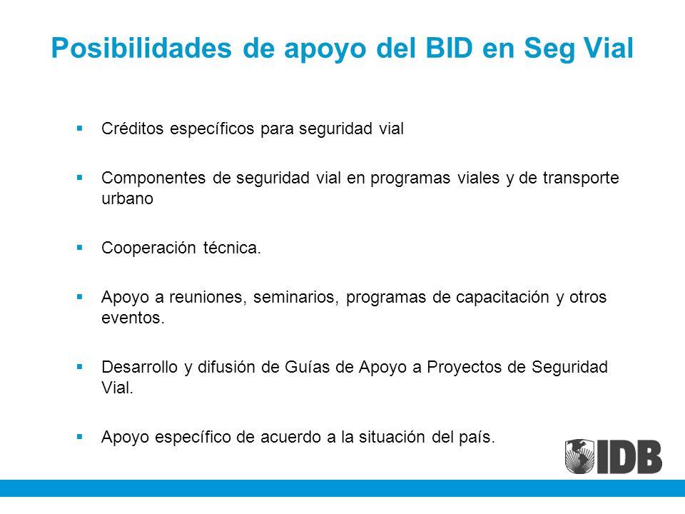 Posibilidades de apoyo del BID en Seg Vial Créditos específicos para seguridad vial Componentes de seguridad vial en programas viales y de transporte