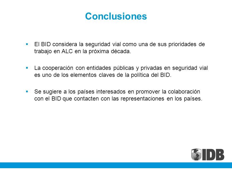 Conclusiones El BID considera la seguridad vial como una de sus prioridades de trabajo en ALC en la próxima década. La cooperación con entidades públi