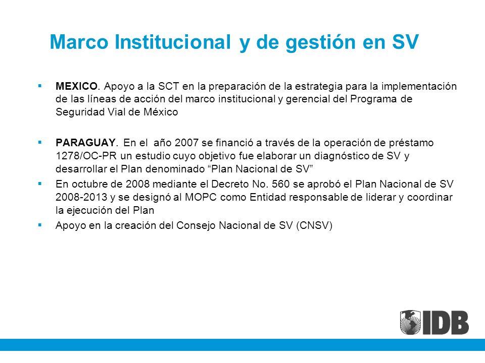 Marco Institucional y de gestión en SV MEXICO. Apoyo a la SCT en la preparación de la estrategia para la implementación de las líneas de acción del ma