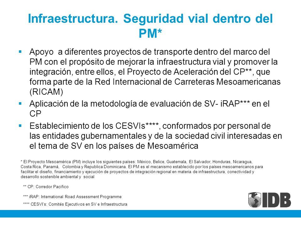 Infraestructura. Seguridad vial dentro del PM* Apoyo a diferentes proyectos de transporte dentro del marco del PM con el propósito de mejorar la infra