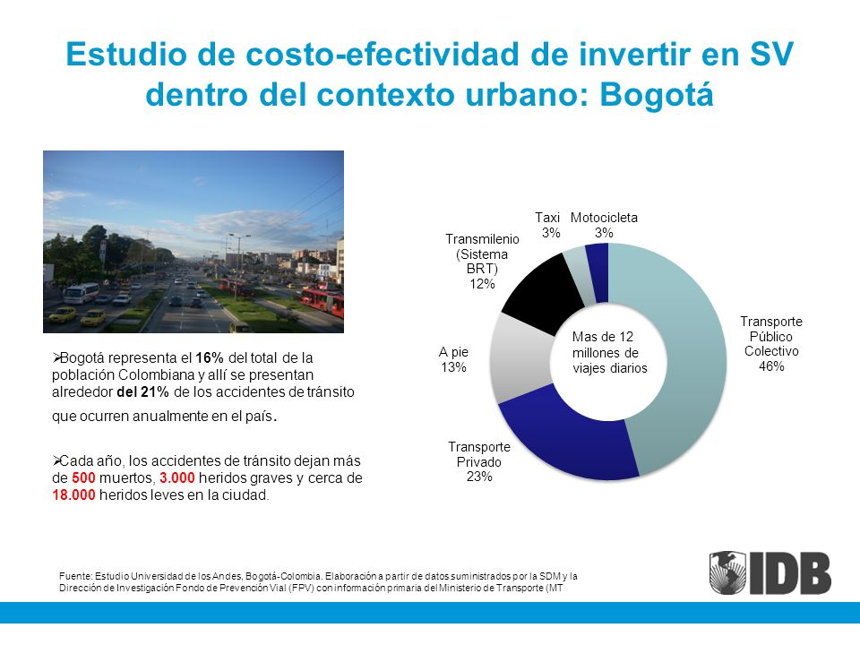 Estudio de costo-efectividad de invertir en SV dentro del contexto urbano: Bogotá Bogotá representa el 16% del total de la población Colombiana y allí se presentan alrededor del 21% de los accidentes de tránsito que ocurren anualmente en el país.