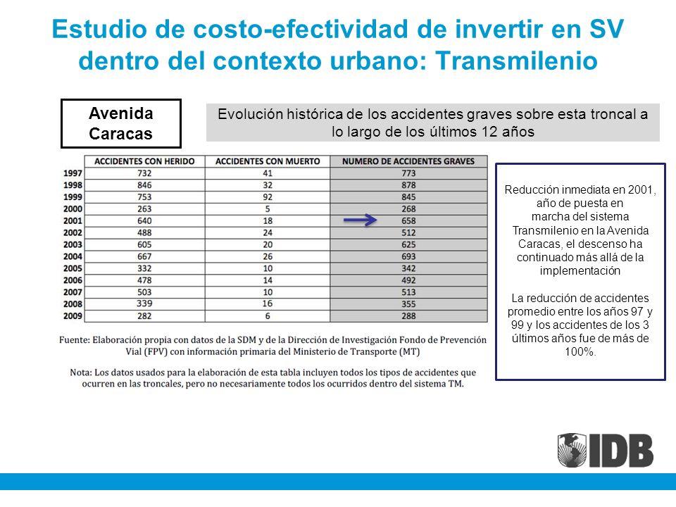 Estudio de costo-efectividad de invertir en SV dentro del contexto urbano: Transmilenio Avenida Caracas Evolución histórica de los accidentes graves s