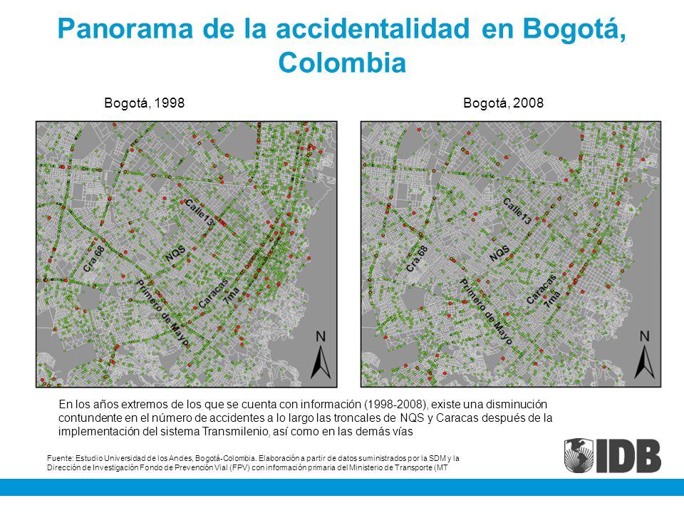Panorama de la accidentalidad en Bogotá, Colombia Bogotá, 1998Bogotá, 2008 Fuente: Estudio Universidad de los Andes, Bogotá-Colombia. Elaboración a pa