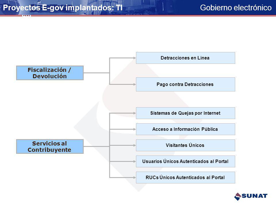 Gobierno electrónico Declaración y Pago Presentación DDJJ Pagos por Internet de Tributos Internos Modificación de datos DDJJ por Internet Pagos DDJJ p