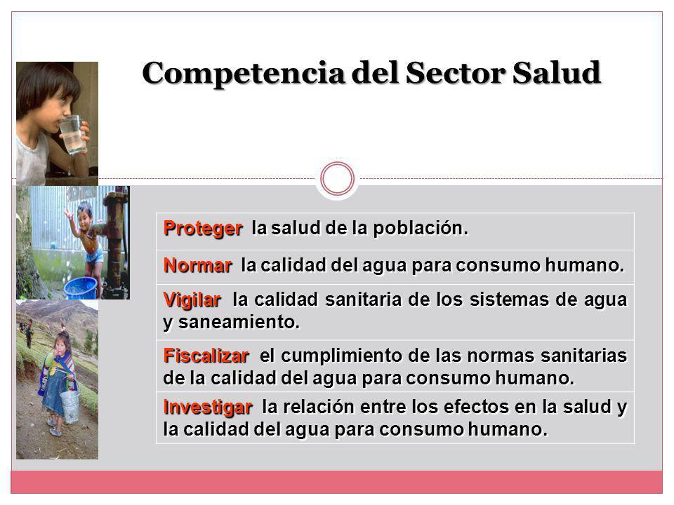 Competencia del Sector Salud Proteger la salud de la población.
