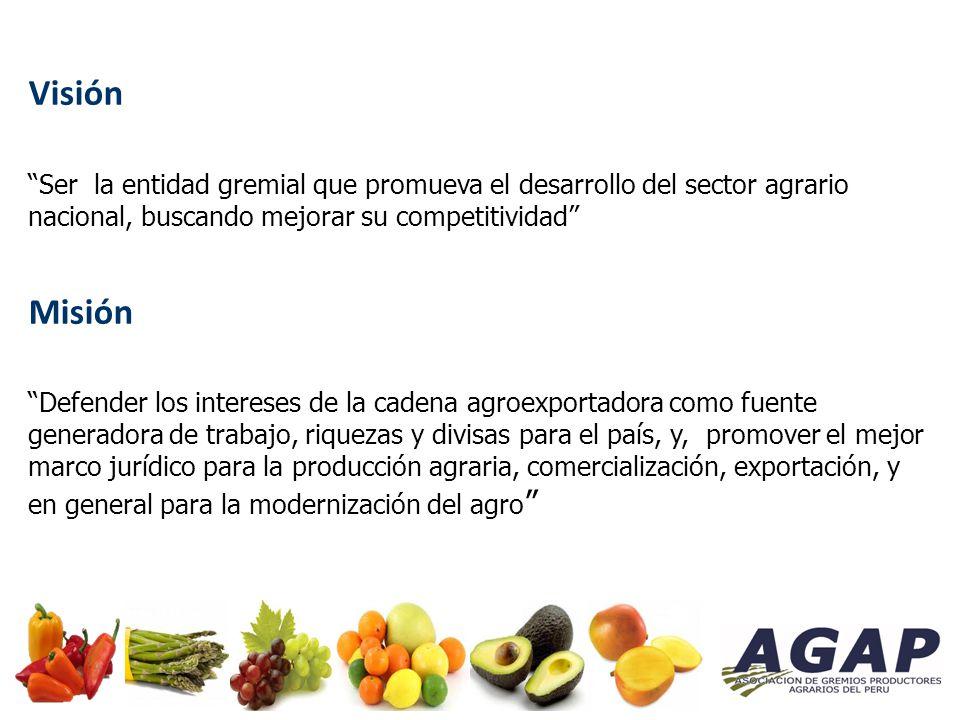 Fuente: BCRP - INEI Desarrollo de la producción per capita y las exportaciones peruanas
