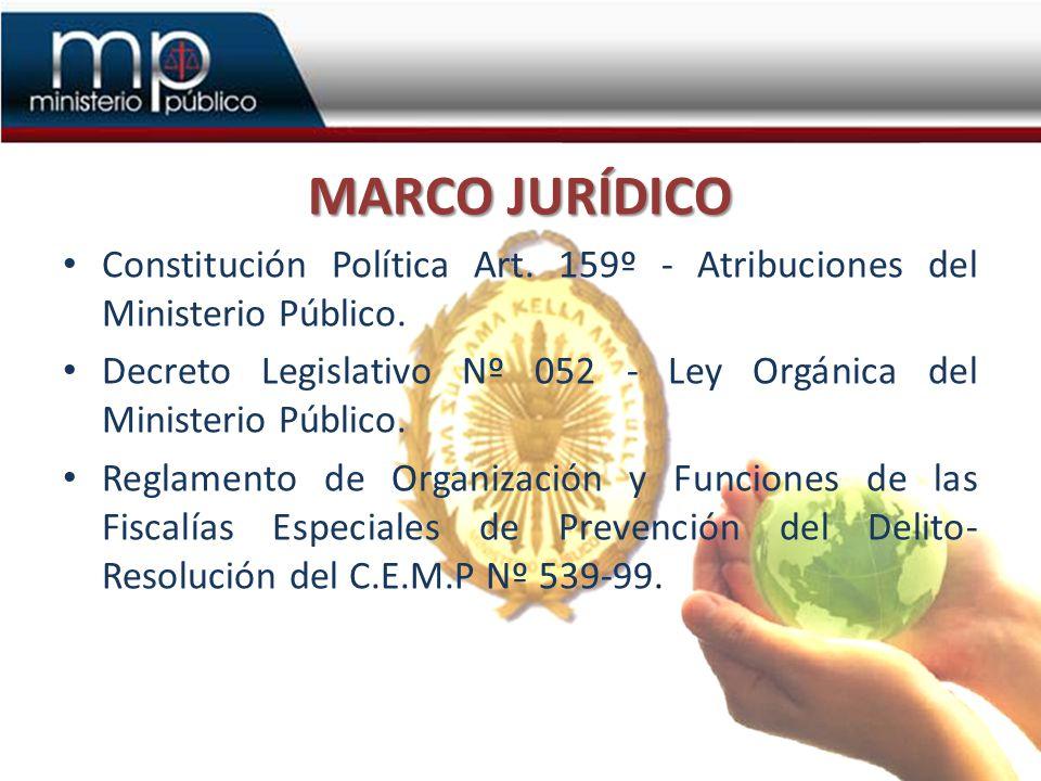 MARCO JURÍDICO Constitución Política Art. 159º - Atribuciones del Ministerio Público. Decreto Legislativo Nº 052 - Ley Orgánica del Ministerio Público