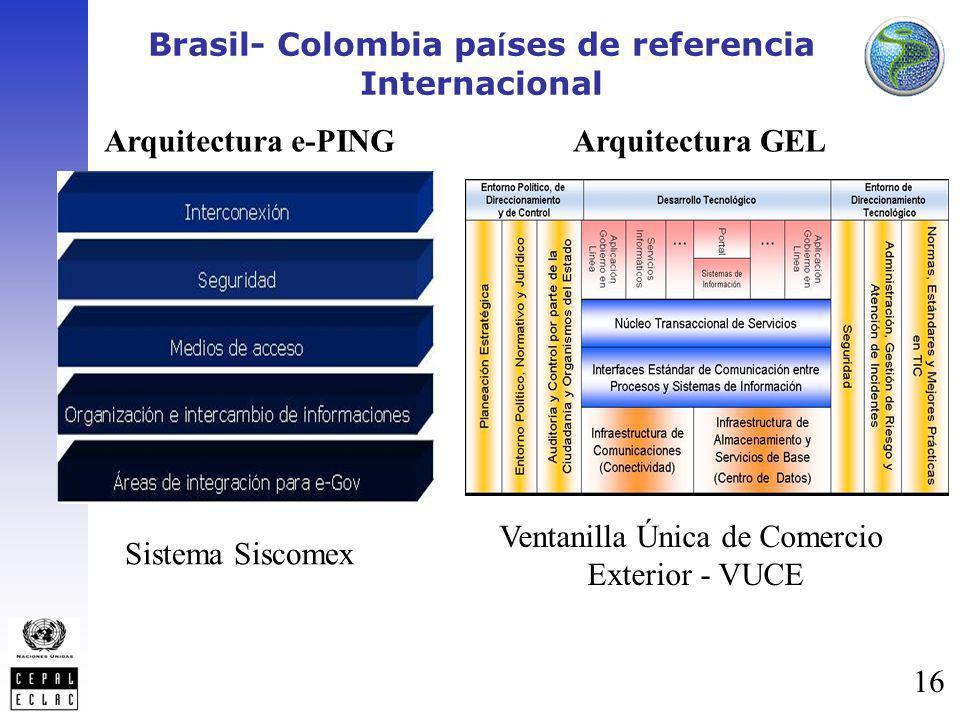16 Brasil- Colombia pa í ses de referencia Internacional Arquitectura e-PINGArquitectura GEL Sistema Siscomex Ventanilla Única de Comercio Exterior -