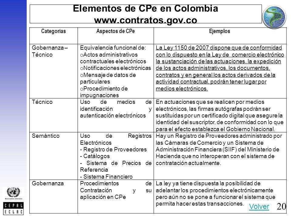 20 Elementos de CPe en Colombia www.contratos.gov.co CategoríasAspectos de CPeEjemplos Gobernanza – Técnico Equivalencia funcional de: o Actos adminis