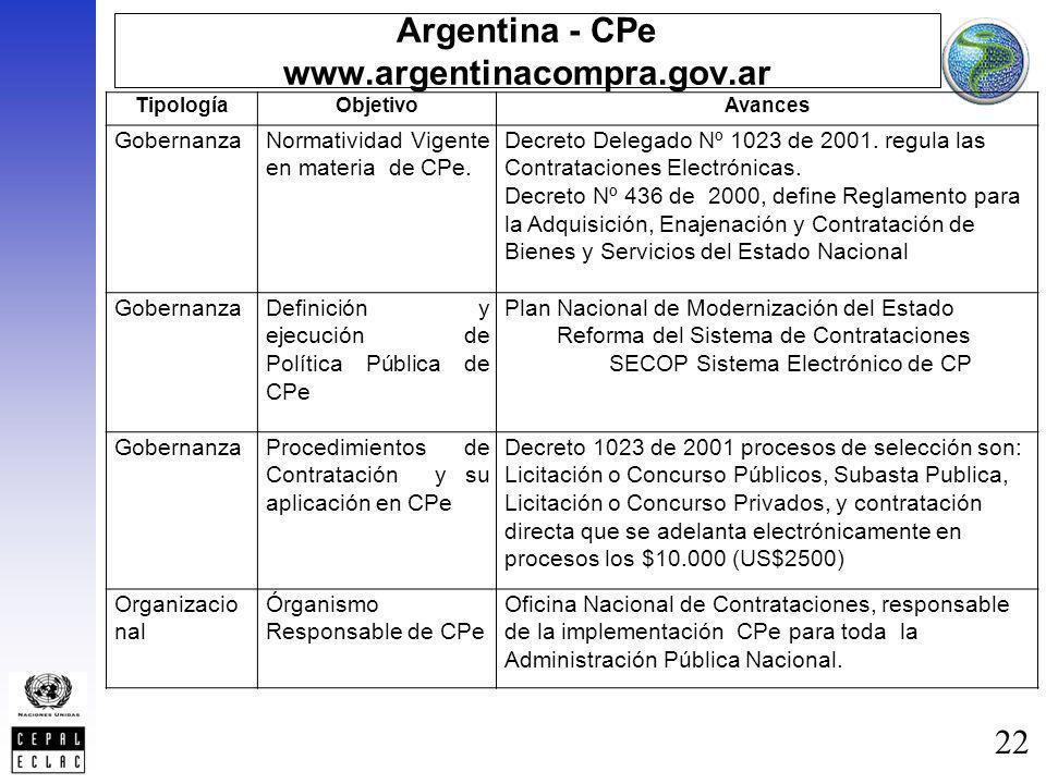 22 Argentina - CPe www.argentinacompra.gov.ar TipologíaObjetivoAvances GobernanzaNormatividad Vigente en materia de CPe. Decreto Delegado Nº 1023 de 2