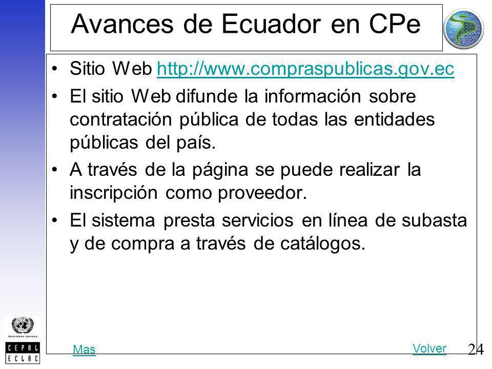 24 Avances de Ecuador en CPe Sitio Web http://www.compraspublicas.gov.echttp://www.compraspublicas.gov.ec El sitio Web difunde la información sobre co