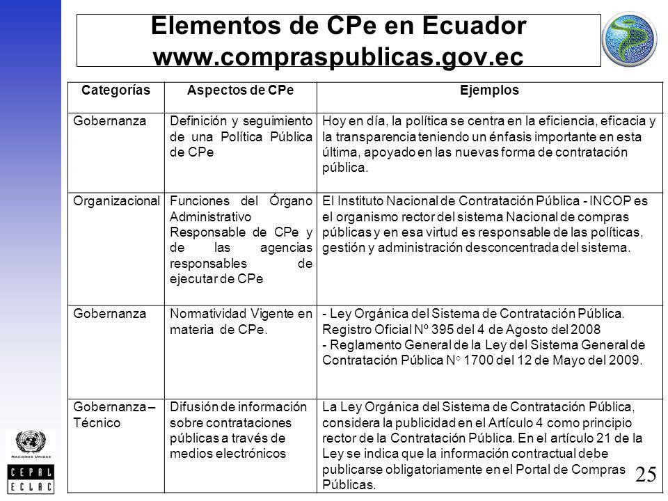 25 Elementos de CPe en Ecuador www.compraspublicas.gov.ec CategoríasAspectos de CPeEjemplos GobernanzaDefinición y seguimiento de una Política Pública