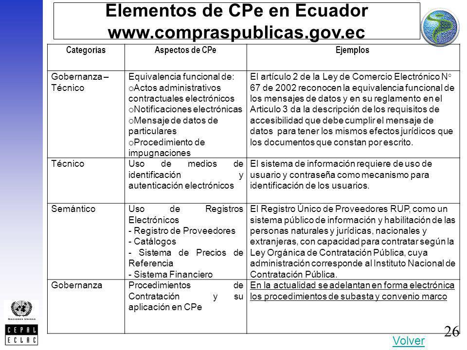 26 CategoríasAspectos de CPeEjemplos Gobernanza – Técnico Equivalencia funcional de: o Actos administrativos contractuales electrónicos o Notificacion