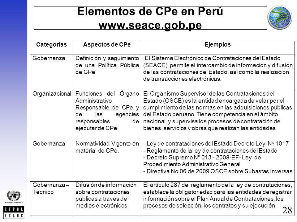 28 Elementos de CPe en Perú www.seace.gob.pe CategoríasAspectos de CPeEjemplos GobernanzaDefinición y seguimiento de una Política Pública de CPe El Si