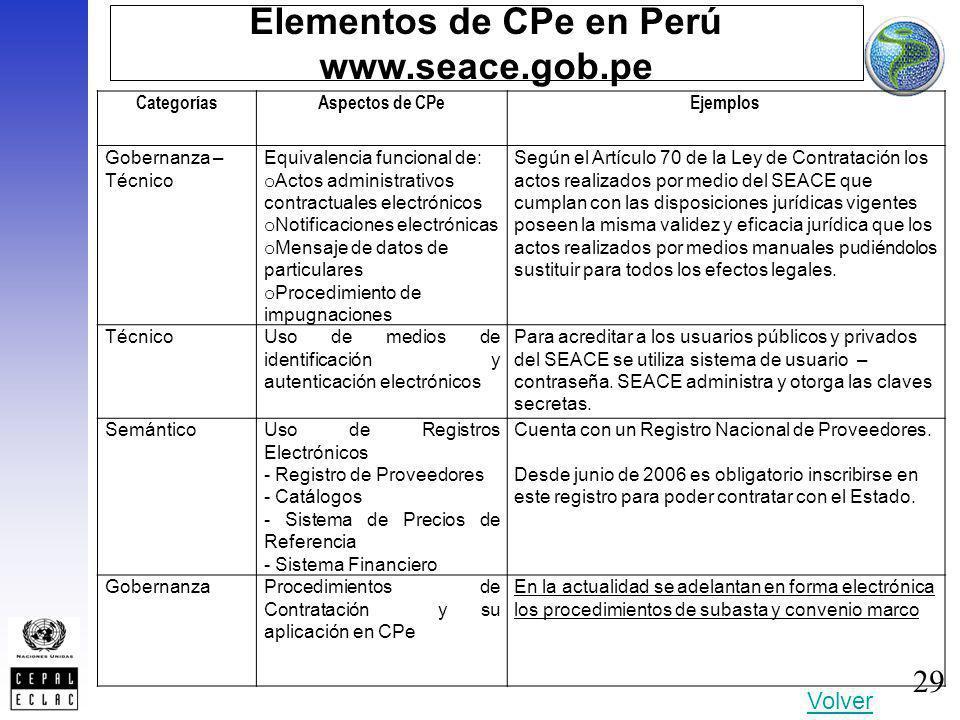 29 CategoríasAspectos de CPeEjemplos Gobernanza – Técnico Equivalencia funcional de: o Actos administrativos contractuales electrónicos o Notificacion