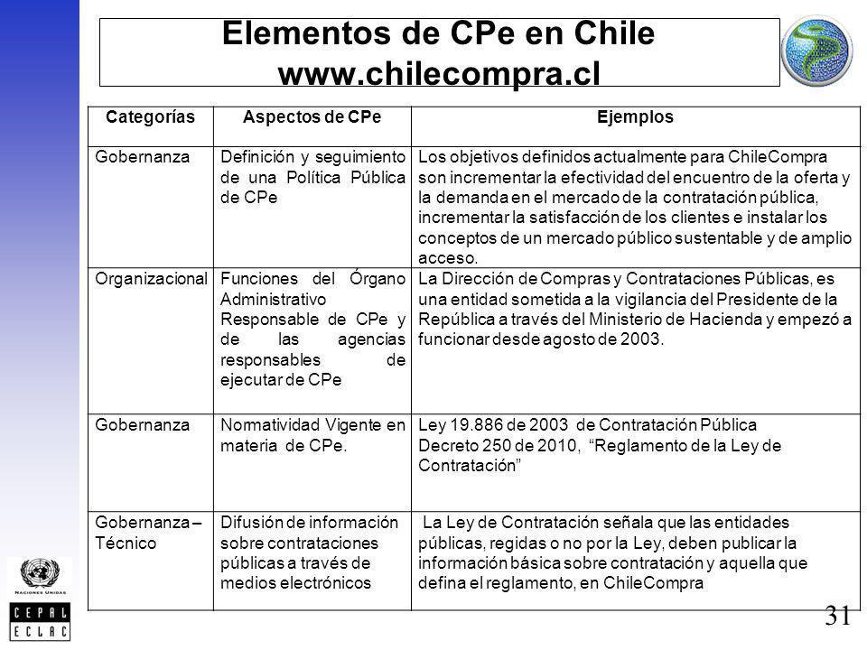 31 Elementos de CPe en Chile www.chilecompra.cl CategoríasAspectos de CPeEjemplos GobernanzaDefinición y seguimiento de una Política Pública de CPe Lo