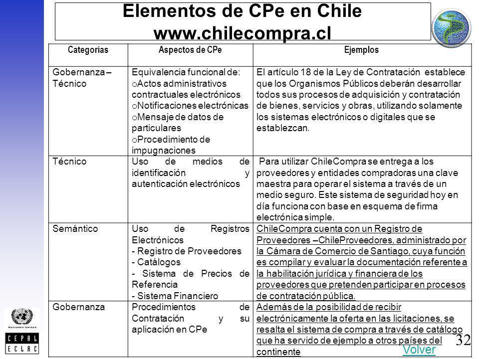 32 CategoríasAspectos de CPeEjemplos Gobernanza – Técnico Equivalencia funcional de: o Actos administrativos contractuales electrónicos o Notificacion